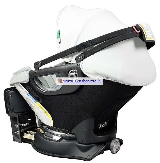 Коляски-люльки Orbit Baby Тревел система G2
