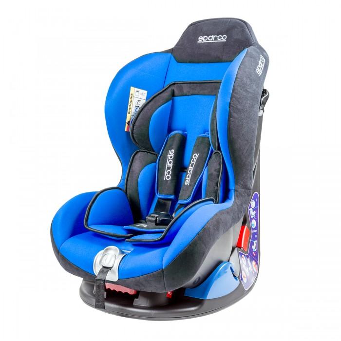 F500K Blue